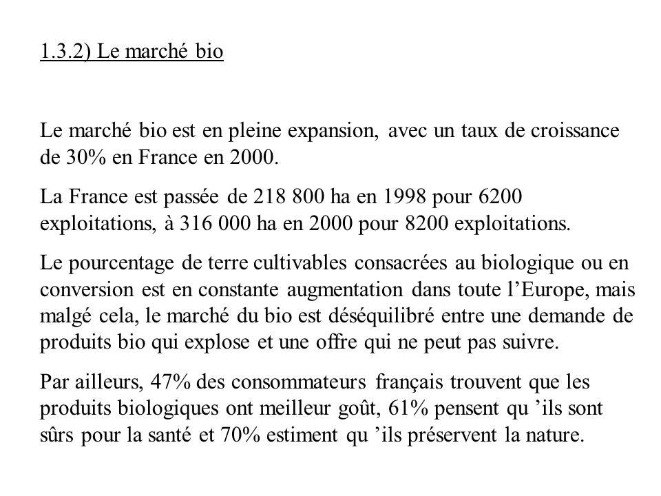1.3.2) Le marché bio Le marché bio est en pleine expansion, avec un taux de croissance de 30% en France en 2000. La France est passée de 218 800 ha en