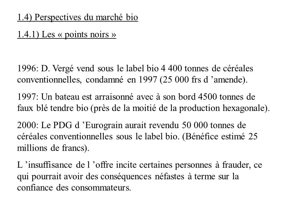 1.4) Perspectives du marché bio 1.4.1) Les « points noirs » 1996: D. Vergé vend sous le label bio 4 400 tonnes de céréales conventionnelles, condamné