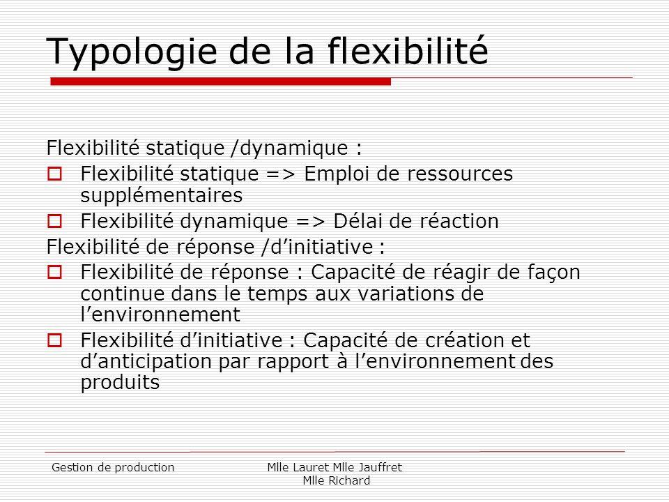 Gestion de productionMlle Lauret Mlle Jauffret Mlle Richard Typologie de la flexibilité Flexibilité statique /dynamique : Flexibilité statique => Empl