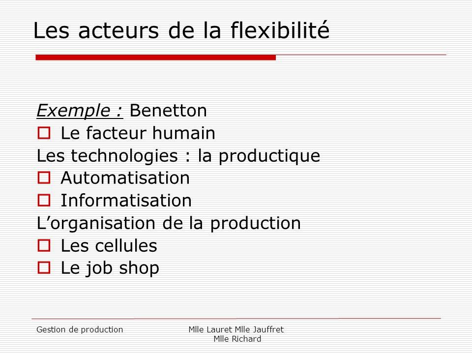 Gestion de productionMlle Lauret Mlle Jauffret Mlle Richard Les acteurs de la flexibilité Exemple : Benetton Le facteur humain Les technologies : la p