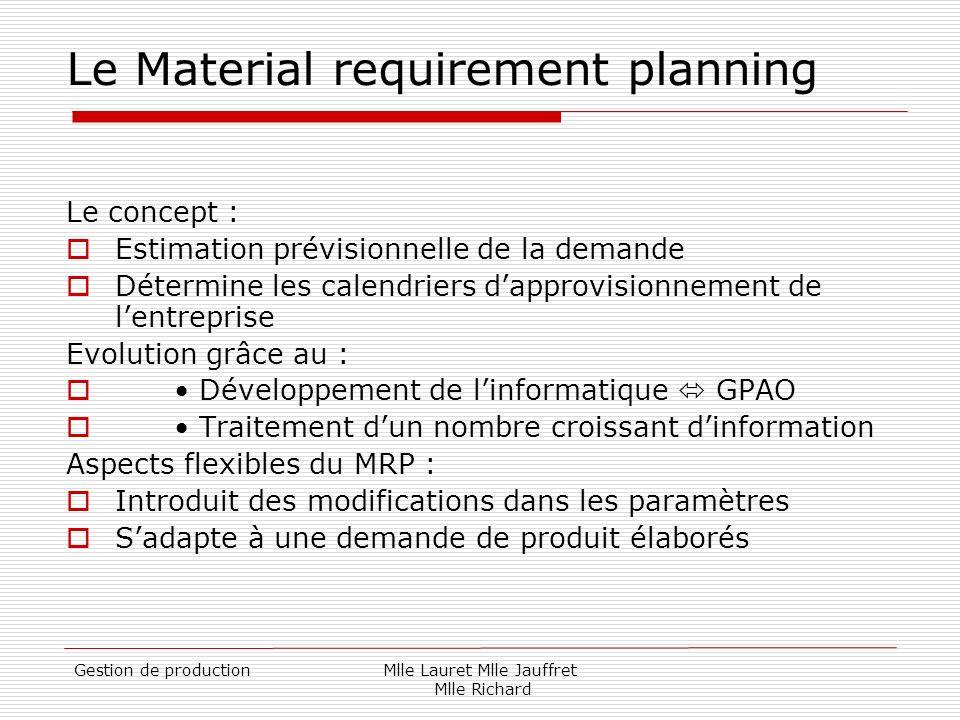 Gestion de productionMlle Lauret Mlle Jauffret Mlle Richard Le Material requirement planning Le concept : Estimation prévisionnelle de la demande Déte