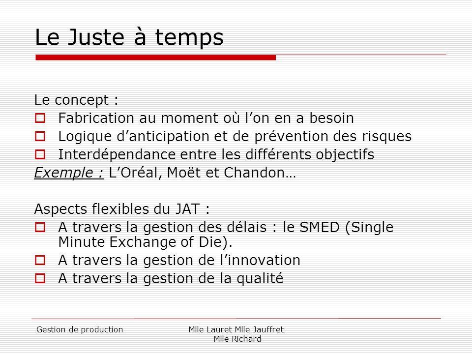 Gestion de productionMlle Lauret Mlle Jauffret Mlle Richard Le Juste à temps Le concept : Fabrication au moment où lon en a besoin Logique danticipati
