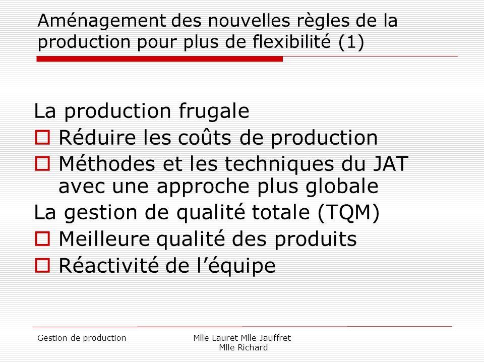 Gestion de productionMlle Lauret Mlle Jauffret Mlle Richard Aménagement des nouvelles règles de la production pour plus de flexibilité (1) La producti
