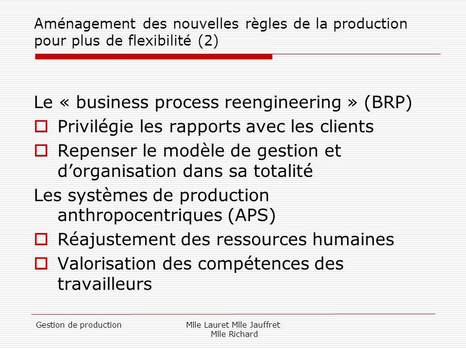 Gestion de productionMlle Lauret Mlle Jauffret Mlle Richard Aménagement des nouvelles règles de la production pour plus de flexibilité (2) Le « busine