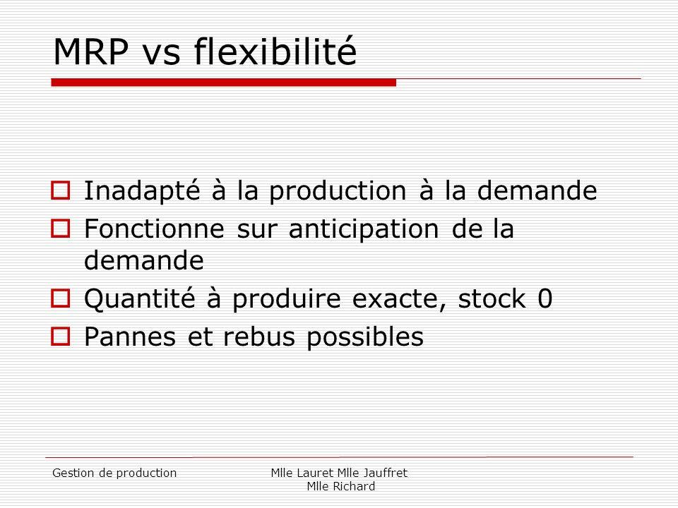 Gestion de productionMlle Lauret Mlle Jauffret Mlle Richard MRP vs flexibilité Inadapté à la production à la demande Fonctionne sur anticipation de la