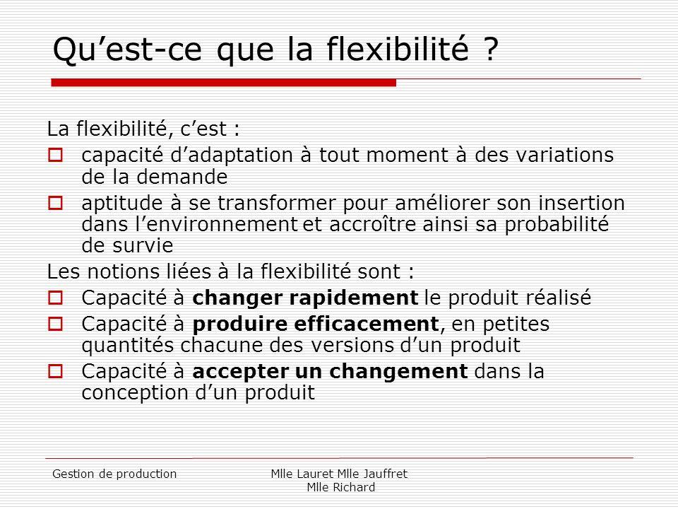 Gestion de productionMlle Lauret Mlle Jauffret Mlle Richard Quest-ce que la flexibilité ? La flexibilité, cest : capacité dadaptation à tout moment à