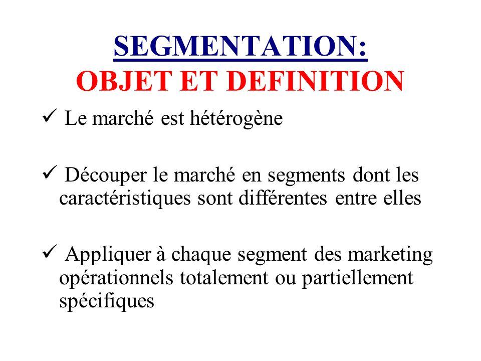 SEGMENTATION: OBJET ET DEFINITION Le marché est hétérogène Découper le marché en segments dont les caractéristiques sont différentes entre elles Appli