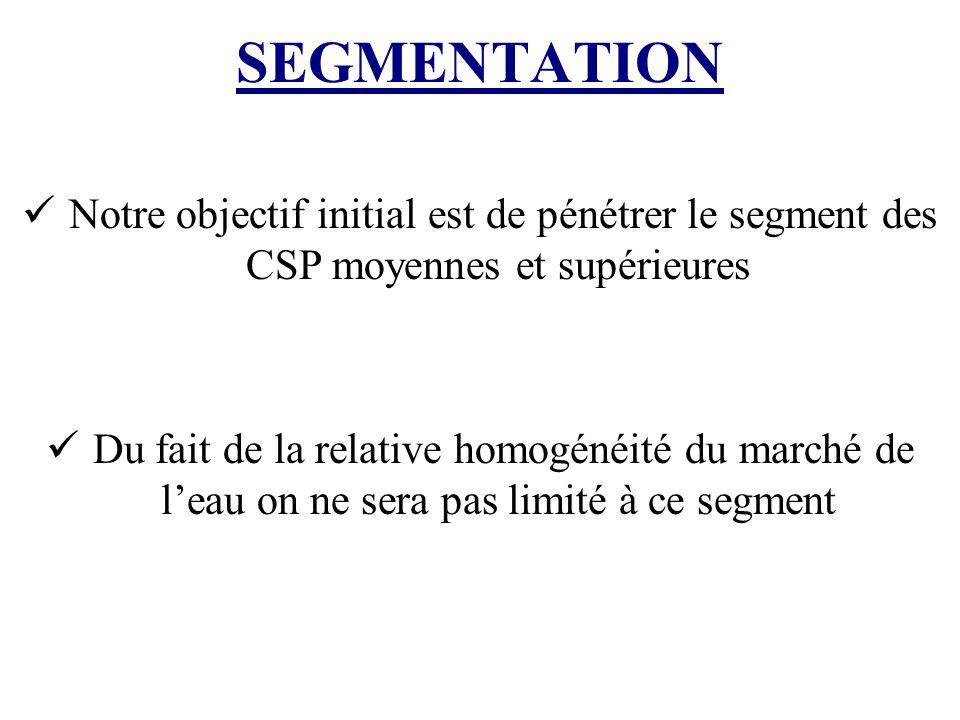 SEGMENTATION Notre objectif initial est de pénétrer le segment des CSP moyennes et supérieures Du fait de la relative homogénéité du marché de leau on