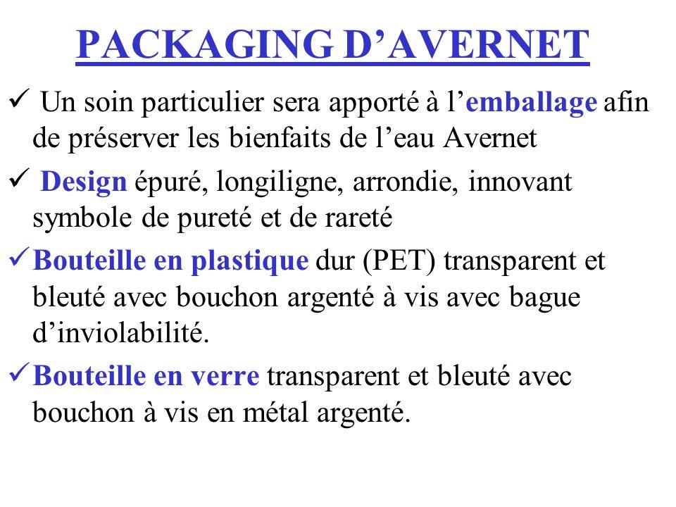 PACKAGING DAVERNET Un soin particulier sera apporté à lemballage afin de préserver les bienfaits de leau Avernet Design épuré, longiligne, arrondie, i