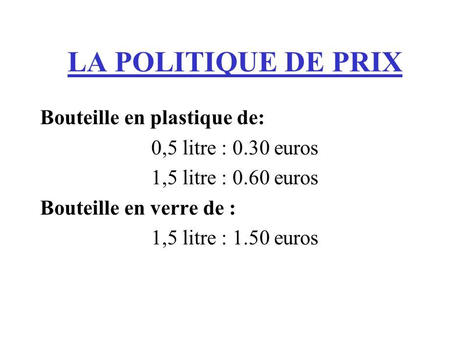 LA POLITIQUE DE PRIX Bouteille en plastique de: 0,5 litre : 0.30 euros 1,5 litre : 0.60 euros Bouteille en verre de : 1,5 litre : 1.50 euros