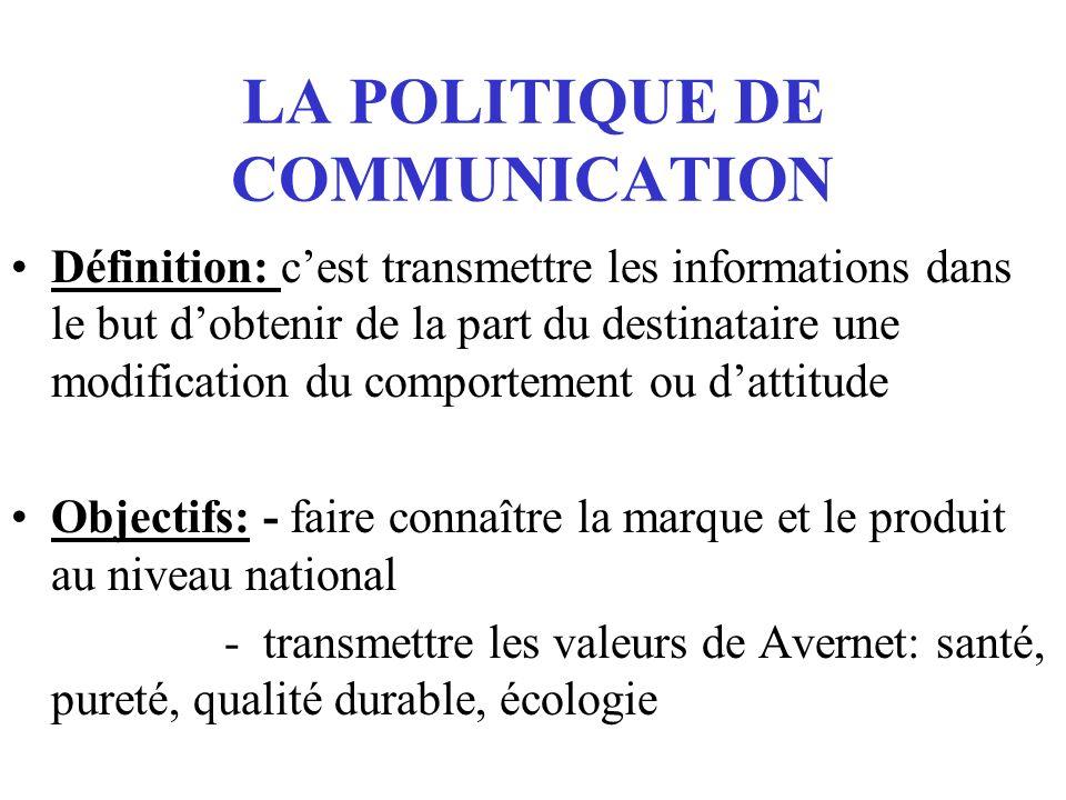 LA POLITIQUE DE COMMUNICATION Définition: cest transmettre les informations dans le but dobtenir de la part du destinataire une modification du compor