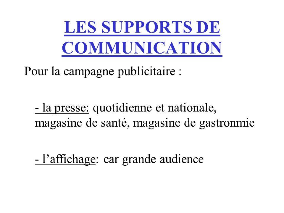LES SUPPORTS DE COMMUNICATION Pour la campagne publicitaire : - la presse: quotidienne et nationale, magasine de santé, magasine de gastronmie - laffi
