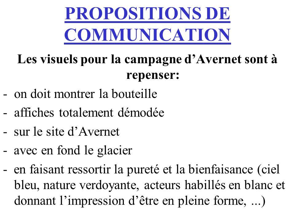 PROPOSITIONS DE COMMUNICATION Les visuels pour la campagne dAvernet sont à repenser: -on doit montrer la bouteille -affiches totalement démodée - sur