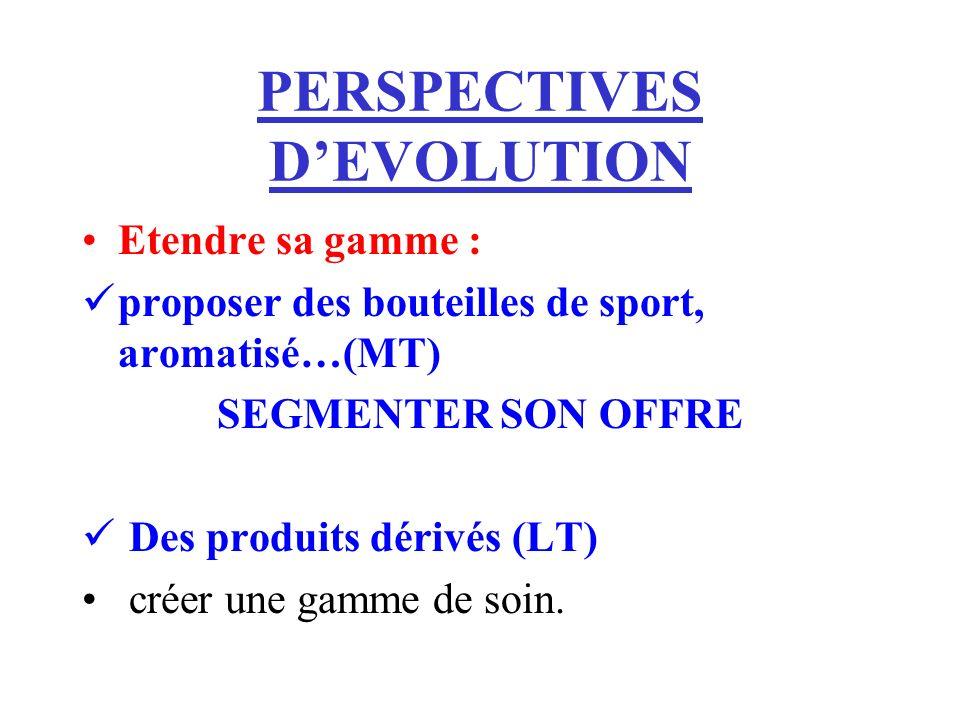 PERSPECTIVES DEVOLUTION Etendre sa gamme : proposer des bouteilles de sport, aromatisé…(MT) SEGMENTER SON OFFRE Des produits dérivés (LT) créer une ga
