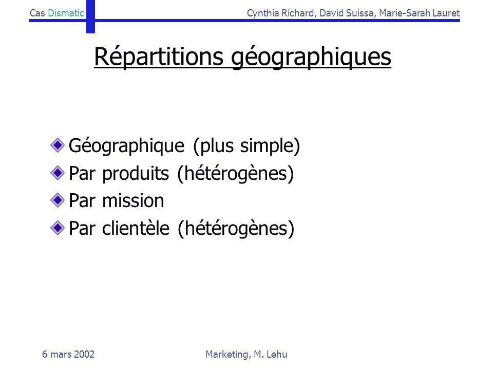 Cas DismaticCynthia Richard, David Suissa, Marie-Sarah Lauret 6 mars 2002Marketing, M. Lehu Répartitions géographiques Géographique (plus simple) Par