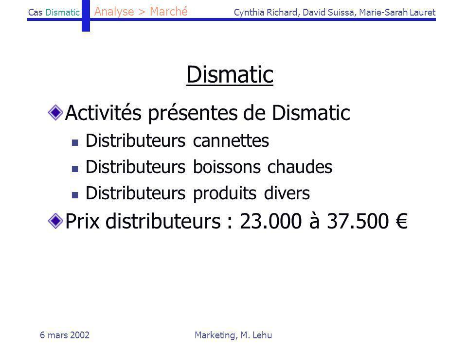 Cas DismaticCynthia Richard, David Suissa, Marie-Sarah Lauret 6 mars 2002Marketing, M. Lehu Dismatic Activités présentes de Dismatic Distributeurs can