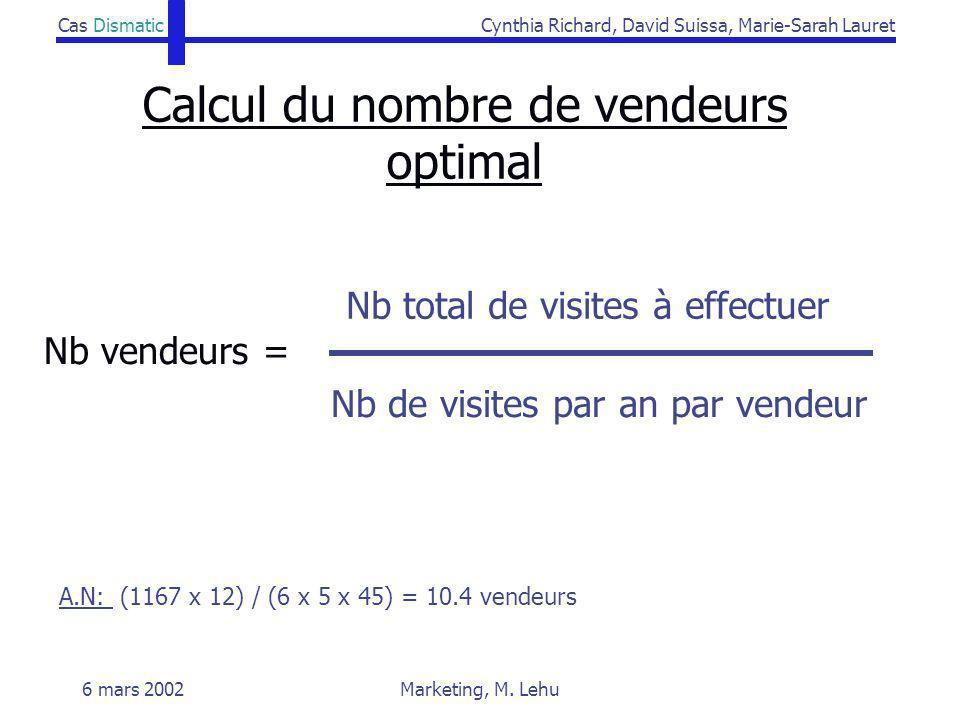 Cas DismaticCynthia Richard, David Suissa, Marie-Sarah Lauret 6 mars 2002Marketing, M. Lehu Calcul du nombre de vendeurs optimal Nb vendeurs = Nb tota