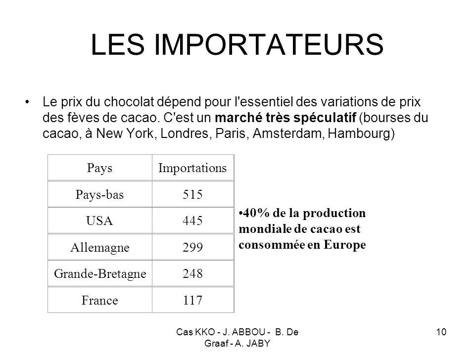 Cas KKO - J. ABBOU - B. De Graaf - A. JABY 10 LES IMPORTATEURS Le prix du chocolat dépend pour l'essentiel des variations de prix des fèves de cacao.