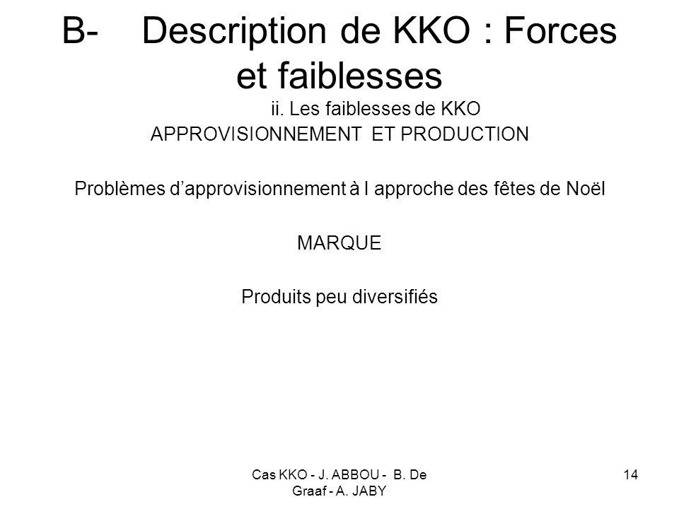 Cas KKO - J. ABBOU - B. De Graaf - A. JABY 14 B- Description de KKO : Forces et faiblesses ii. Les faiblesses de KKO APPROVISIONNEMENT ET PRODUCTION P