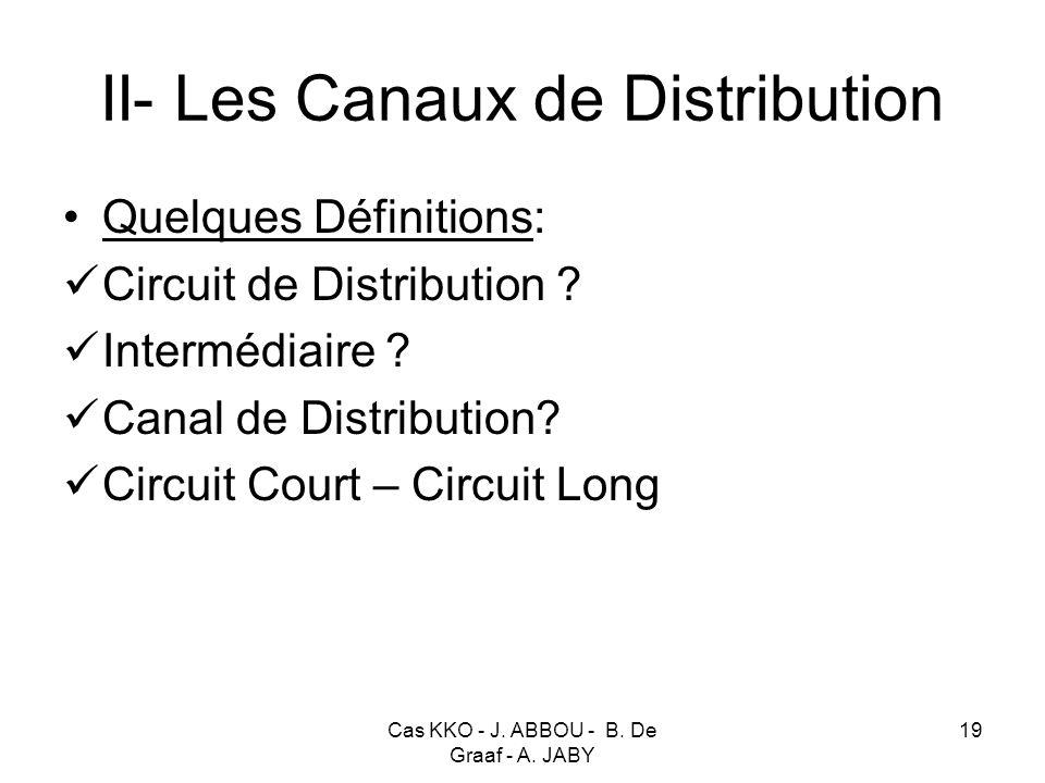 Cas KKO - J. ABBOU - B. De Graaf - A. JABY 19 II- Les Canaux de Distribution Quelques Définitions: Circuit de Distribution ? Intermédiaire ? Canal de