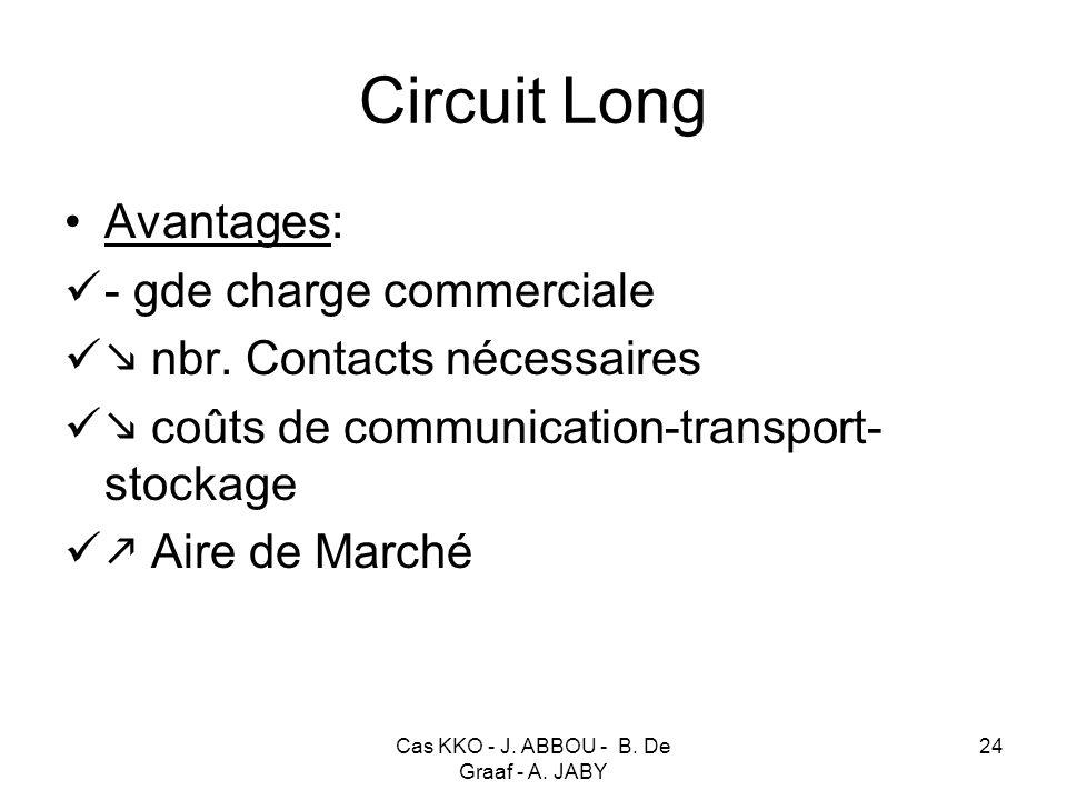 Cas KKO - J. ABBOU - B. De Graaf - A. JABY 24 Circuit Long Avantages: - gde charge commerciale nbr. Contacts nécessaires coûts de communication-transp