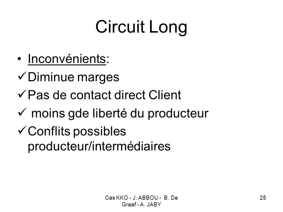 Cas KKO - J. ABBOU - B. De Graaf - A. JABY 25 Circuit Long Inconvénients: Diminue marges Pas de contact direct Client moins gde liberté du producteur
