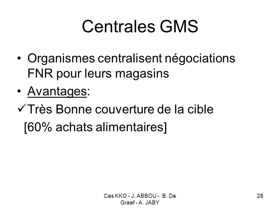 Cas KKO - J. ABBOU - B. De Graaf - A. JABY 28 Centrales GMS Organismes centralisent négociations FNR pour leurs magasins Avantages: Très Bonne couvert