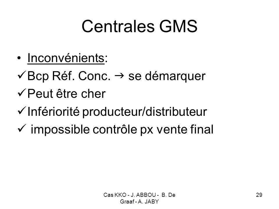 Cas KKO - J. ABBOU - B. De Graaf - A. JABY 29 Centrales GMS Inconvénients: Bcp Réf. Conc. se démarquer Peut être cher Infériorité producteur/distribut
