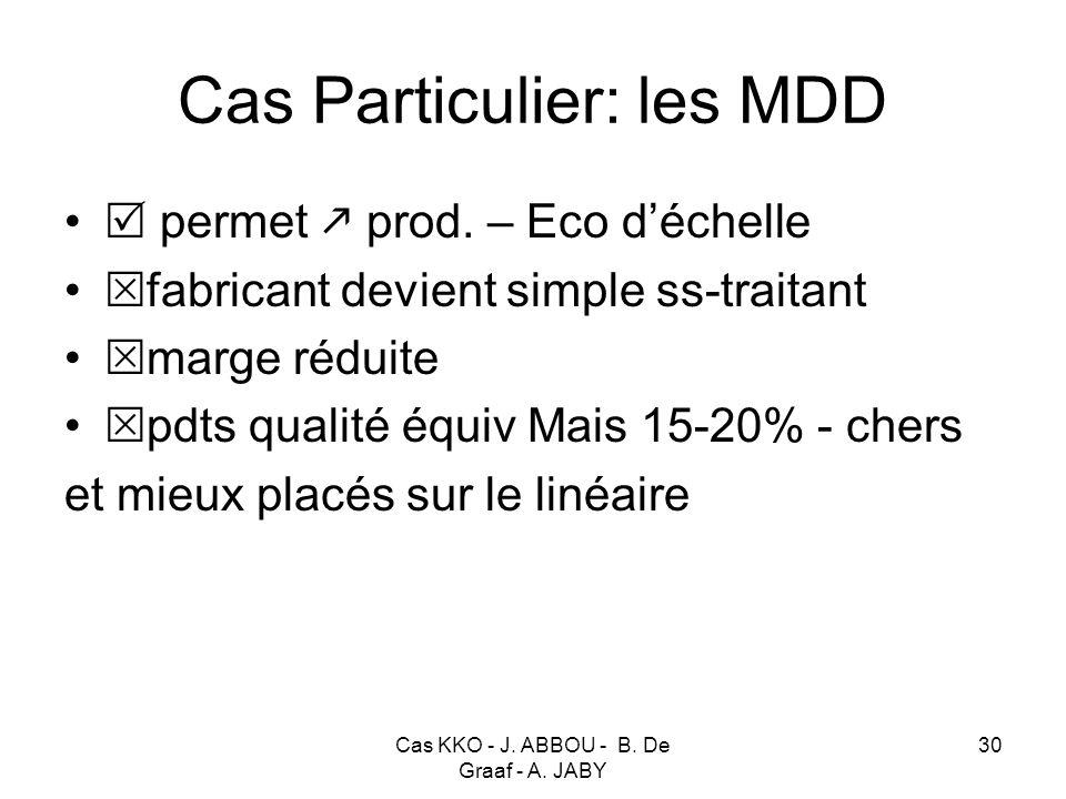Cas KKO - J. ABBOU - B. De Graaf - A. JABY 30 Cas Particulier: les MDD permet prod. – Eco déchelle fabricant devient simple ss-traitant marge réduite