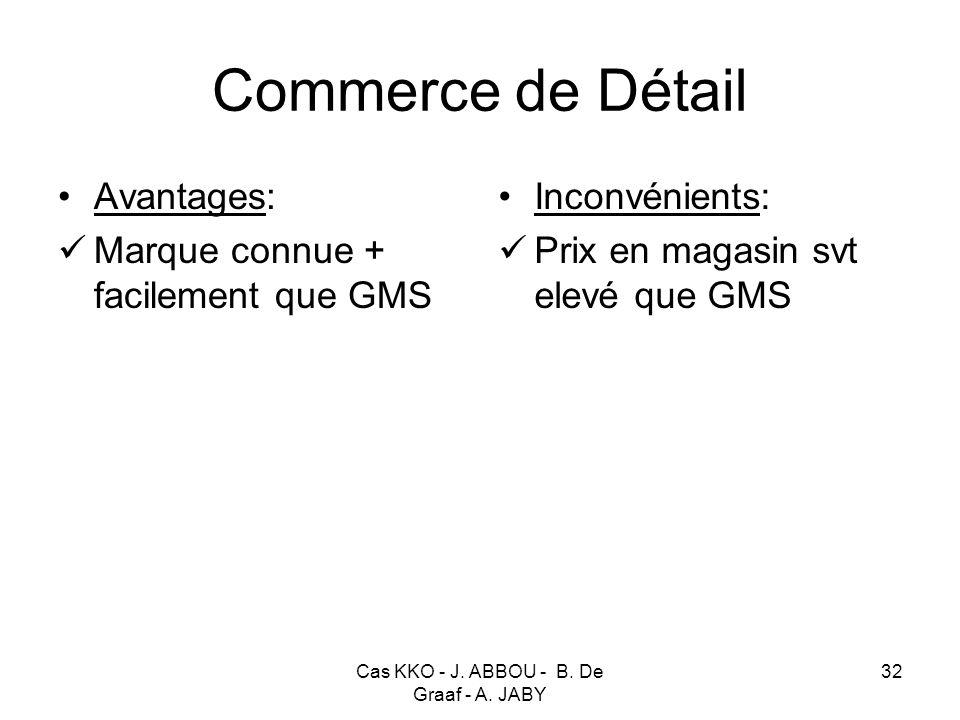 Cas KKO - J. ABBOU - B. De Graaf - A. JABY 32 Commerce de Détail Avantages: Marque connue + facilement que GMS Inconvénients: Prix en magasin svt elev