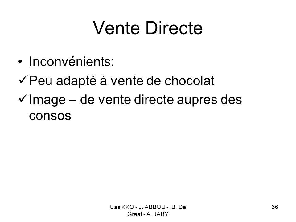 Cas KKO - J. ABBOU - B. De Graaf - A. JABY 36 Vente Directe Inconvénients: Peu adapté à vente de chocolat Image – de vente directe aupres des consos