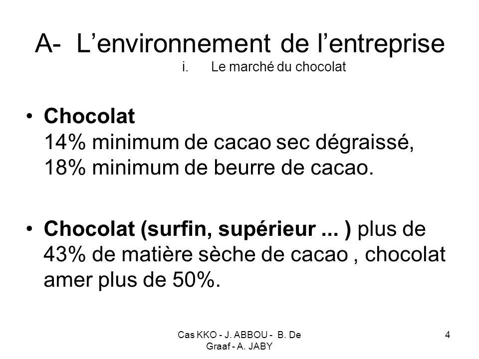Cas KKO - J. ABBOU - B. De Graaf - A. JABY 4 A- Lenvironnement de lentreprise i. Le marché du chocolat Chocolat 14% minimum de cacao sec dégraissé, 18