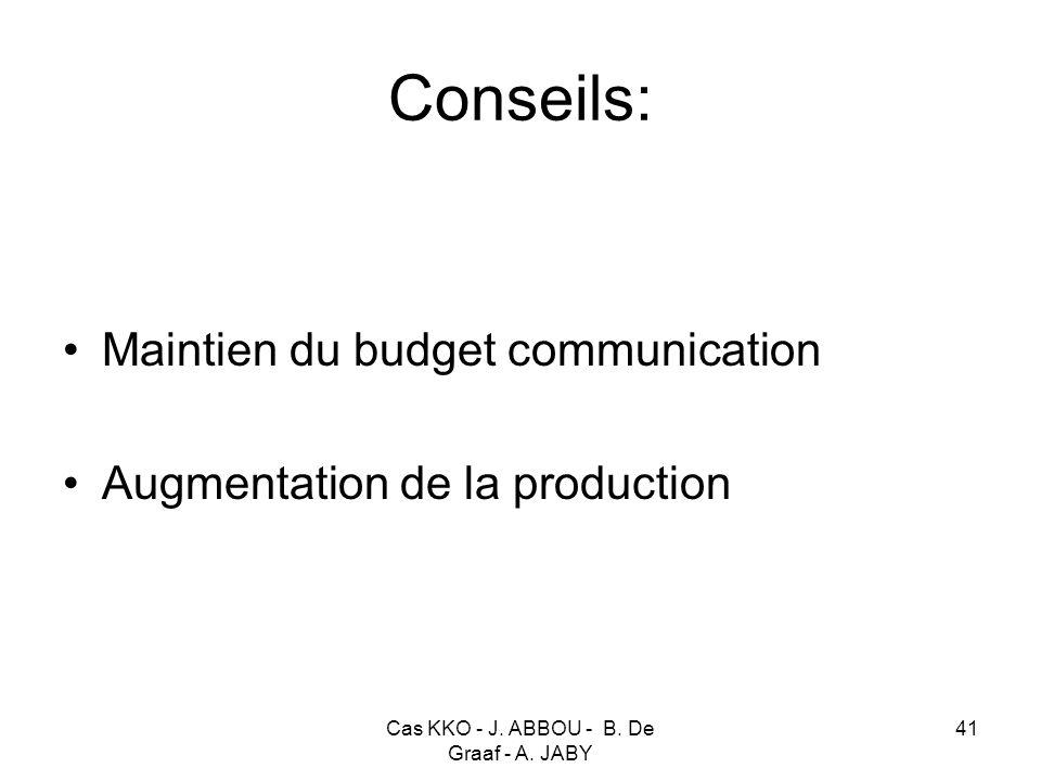 Cas KKO - J. ABBOU - B. De Graaf - A. JABY 41 Conseils: Maintien du budget communication Augmentation de la production