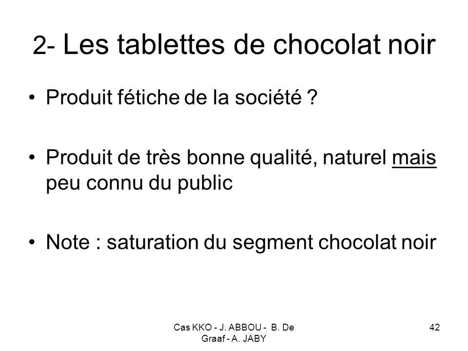 Cas KKO - J. ABBOU - B. De Graaf - A. JABY 42 2- Les tablettes de chocolat noir Produit fétiche de la société ? Produit de très bonne qualité, naturel
