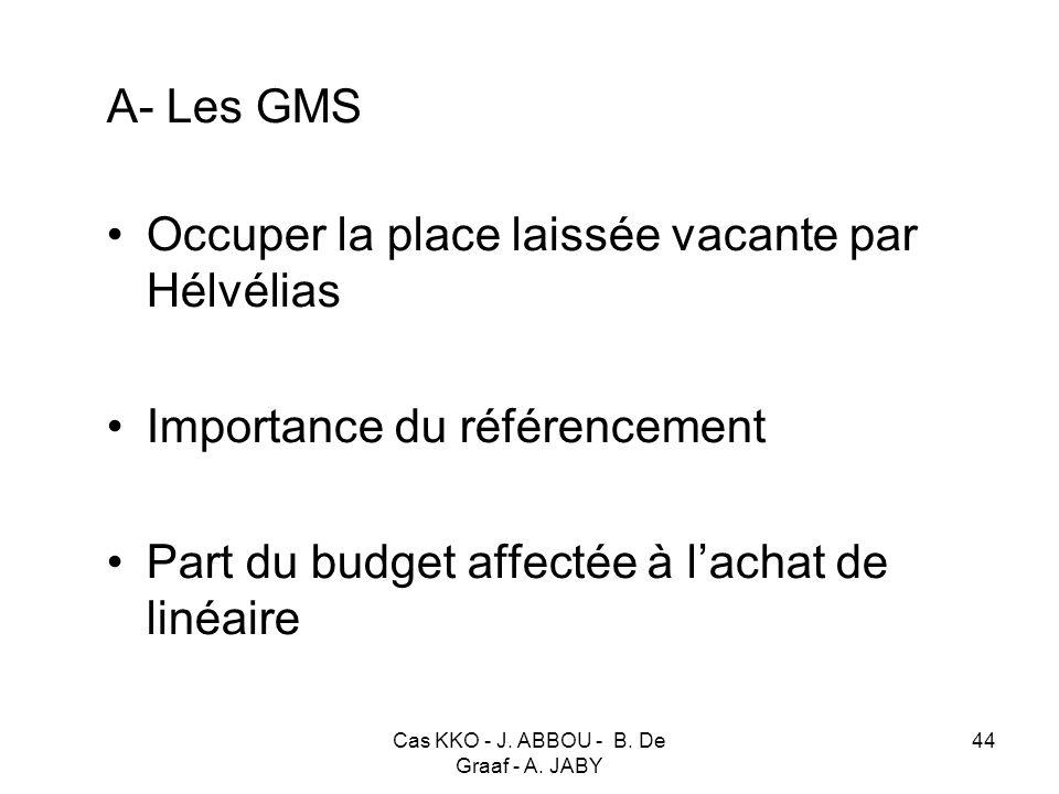 Cas KKO - J. ABBOU - B. De Graaf - A. JABY 44 A- Les GMS Occuper la place laissée vacante par Hélvélias Importance du référencement Part du budget aff