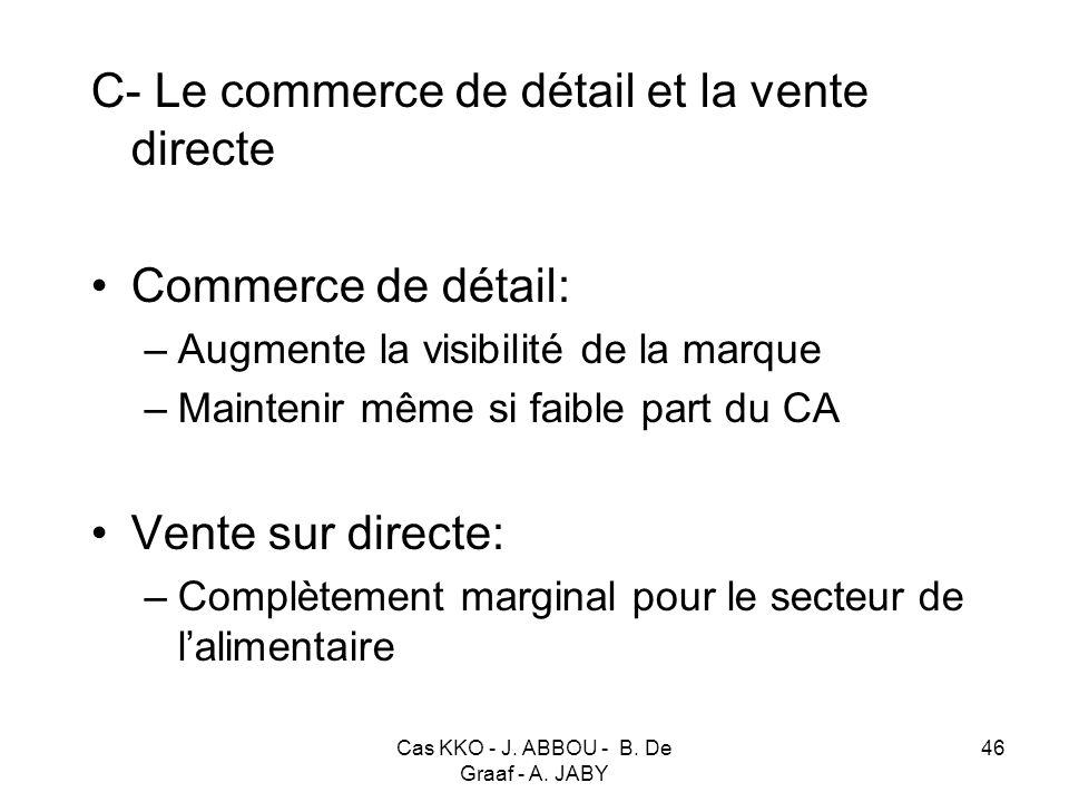 Cas KKO - J. ABBOU - B. De Graaf - A. JABY 46 C- Le commerce de détail et la vente directe Commerce de détail: –Augmente la visibilité de la marque –M