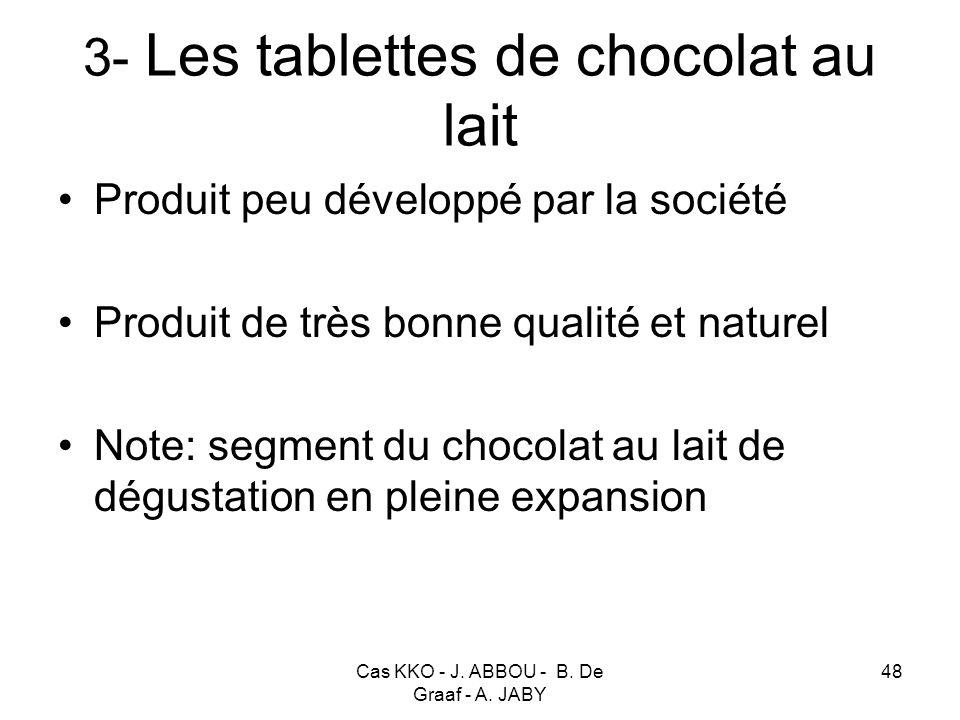 Cas KKO - J. ABBOU - B. De Graaf - A. JABY 48 3- Les tablettes de chocolat au lait Produit peu développé par la société Produit de très bonne qualité