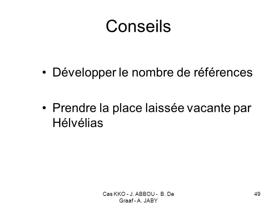 Cas KKO - J. ABBOU - B. De Graaf - A. JABY 49 Conseils Développer le nombre de références Prendre la place laissée vacante par Hélvélias