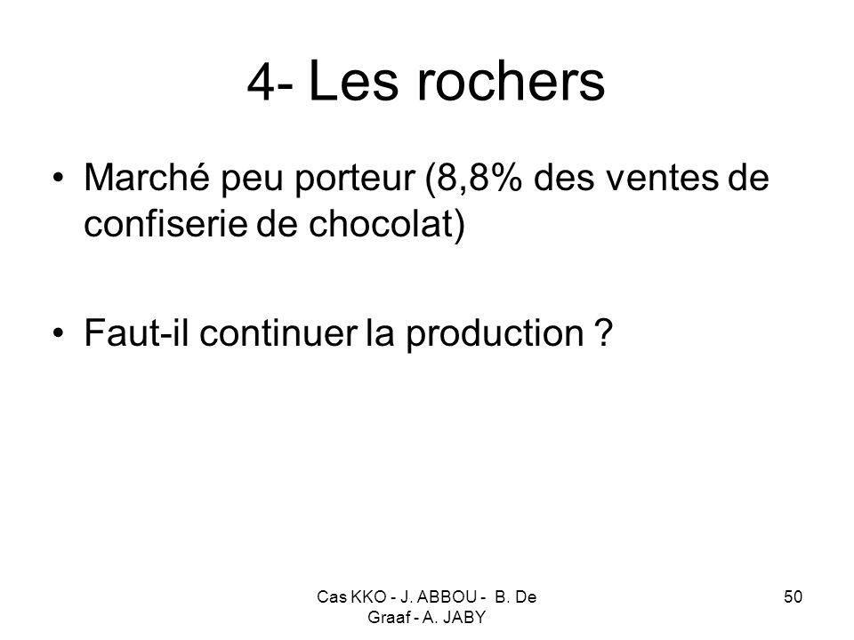 Cas KKO - J. ABBOU - B. De Graaf - A. JABY 50 4- Les rochers Marché peu porteur (8,8% des ventes de confiserie de chocolat) Faut-il continuer la produ