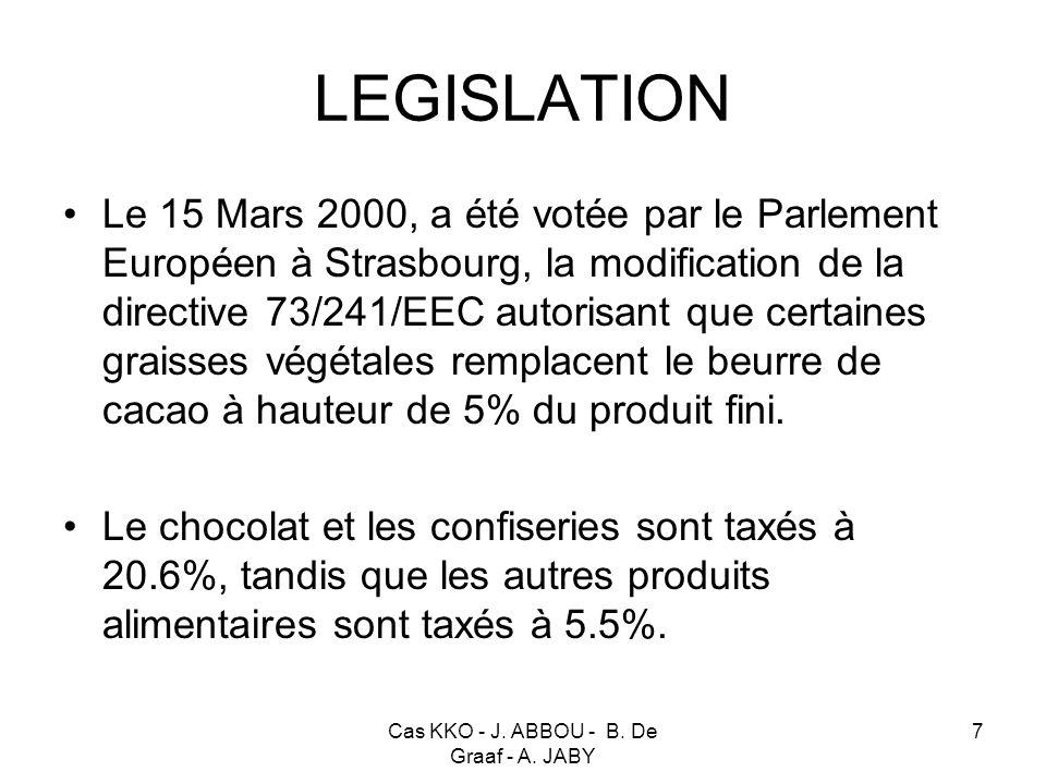 Cas KKO - J. ABBOU - B. De Graaf - A. JABY 7 LEGISLATION Le 15 Mars 2000, a été votée par le Parlement Européen à Strasbourg, la modification de la di