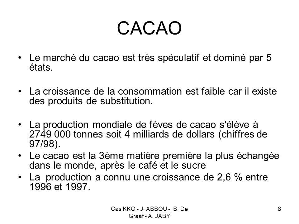 Cas KKO - J. ABBOU - B. De Graaf - A. JABY 8 CACAO Le marché du cacao est très spéculatif et dominé par 5 états. La croissance de la consommation est