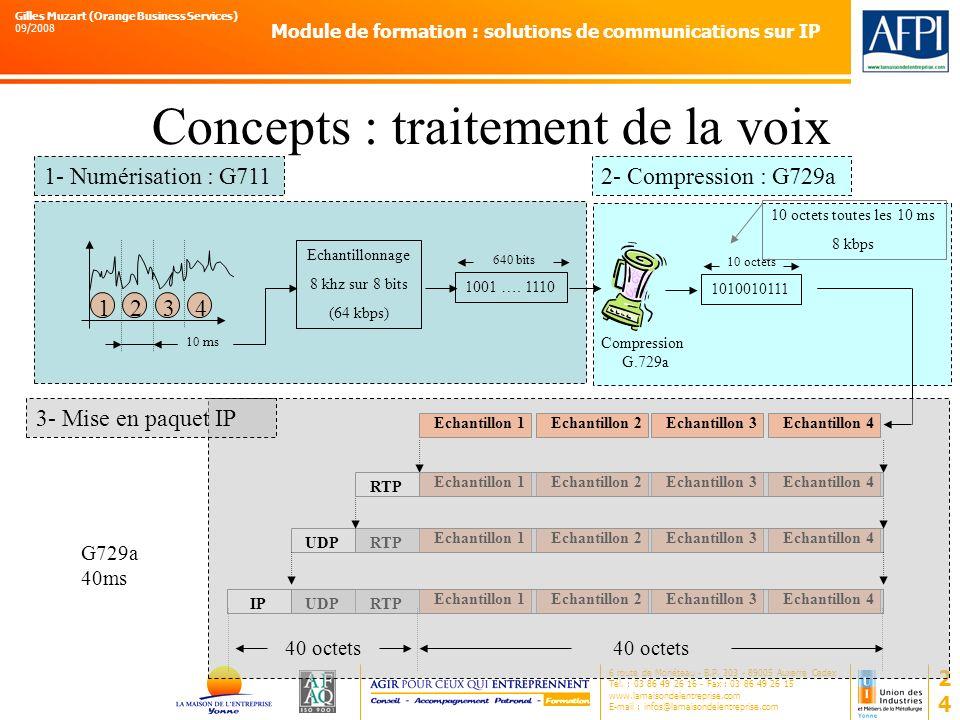 6 route de Monéteau - B.P. 303 - 89005 Auxerre Cedex Tél. : 03 86 49 26 16 - Fax : 03 86 49 26 15 www.lamaisondelentreprise.com E-mail : infos@lamaiso