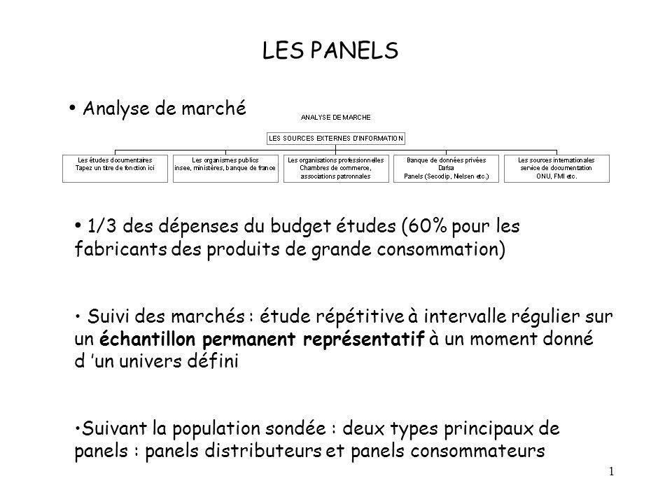 1 LES PANELS Analyse de marché 1/3 des dépenses du budget études (60% pour les fabricants des produits de grande consommation) Suivi des marchés : étu