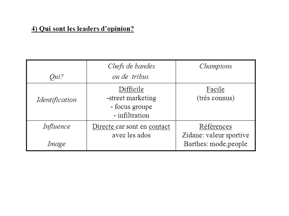 4) Qui sont les leaders dopinion. Qui.
