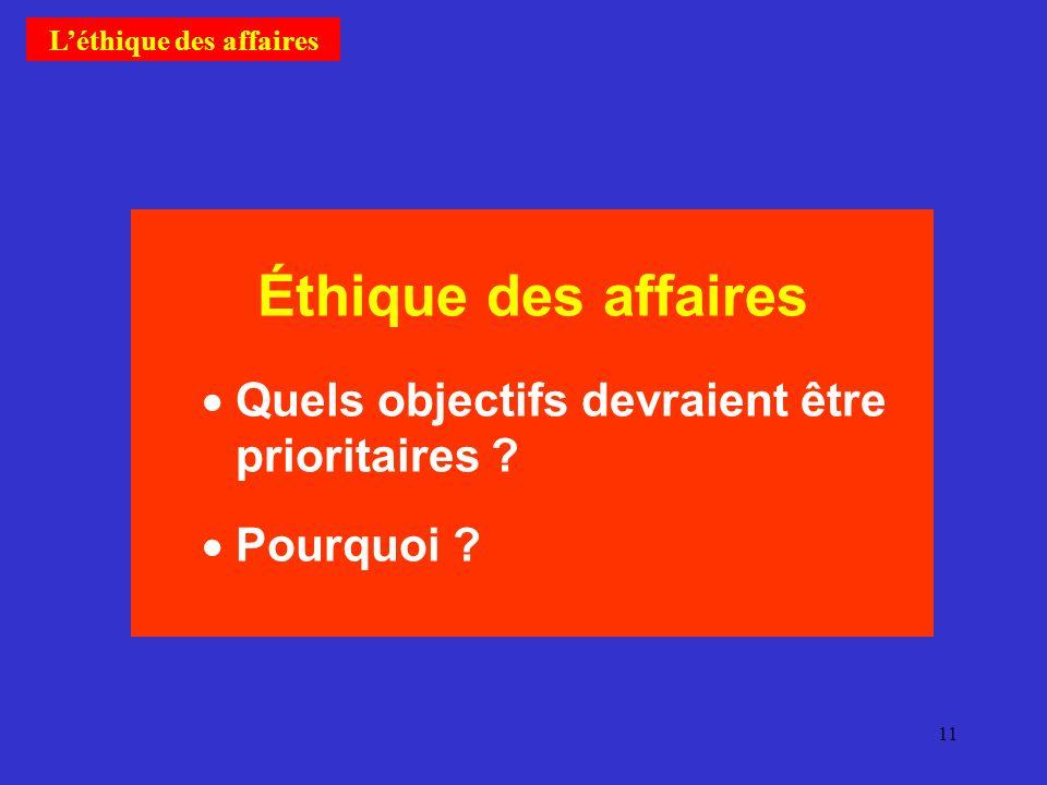 11 Léthique des affaires Éthique des affaires Quels objectifs devraient être prioritaires ? Pourquoi ?