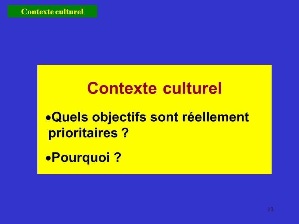 12 Contexte culturel Quels objectifs sont réellement prioritaires ? Pourquoi ?