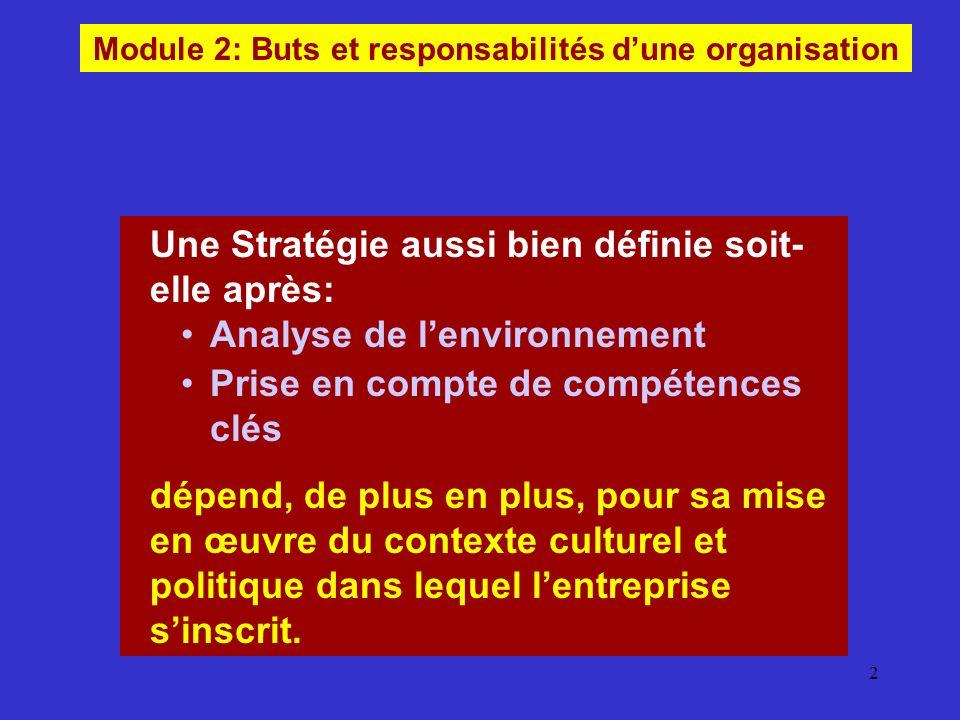 2 Une Stratégie aussi bien définie soit- elle après: Analyse de lenvironnement Prise en compte de compétences clés dépend, de plus en plus, pour sa mi