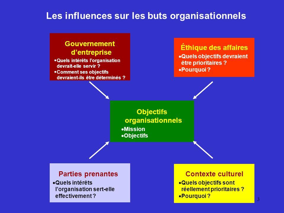 3 Les influences sur les buts organisationnels Gouvernement dentreprise Quels intérêts lorganisation devrait-elle servir ? Comment ses objectifs devra