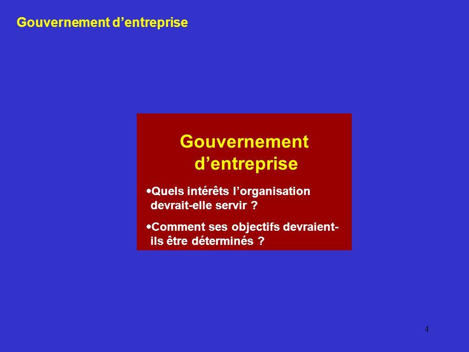 4 Gouvernement dentreprise Quels intérêts lorganisation devrait-elle servir ? Comment ses objectifs devraient- ils être déterminés ? Gouvernement dent