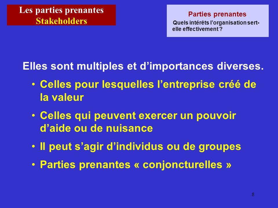 8 Les parties prenantes Stakeholders Elles sont multiples et dimportances diverses. Celles pour lesquelles lentreprise créé de la valeur Celles qui pe